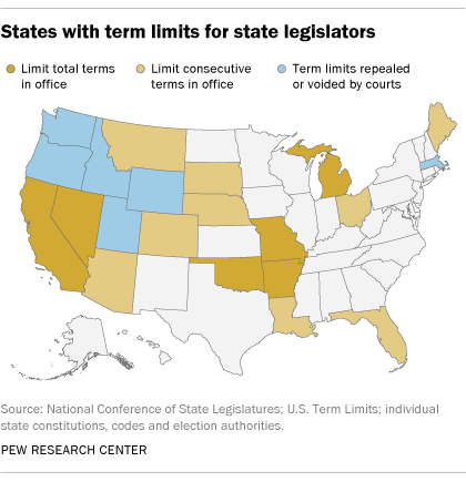 Is There Limit To How Much States Can >> Will Trump Give New Life To Old Term Limits Drive Pew Research Center