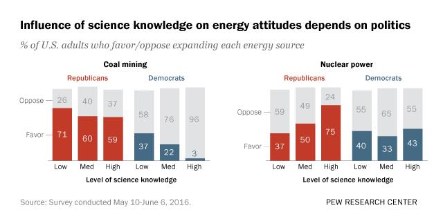 sources of scientific knowledge