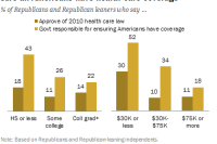 Republicans differ over government's role in making sure all Americans have health care coverage