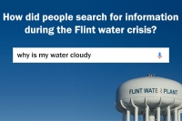 How did people search for information during the Flint water crisis?