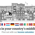 Are you in your country's middle class?