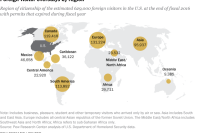 Foreign visitor overstays by region