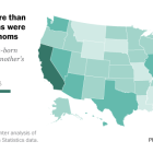 In six states, more than three-in-ten births were to foreign-born moms