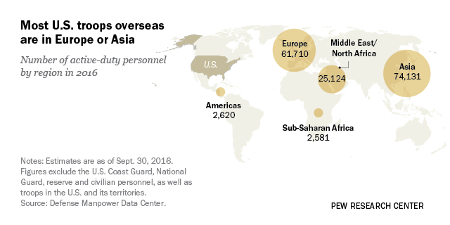 Where are U S  active-duty troops deployed? | Pew Research Center
