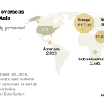 Most U.S. troops overseas are in Europe or Asia