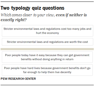 Two typology quiz questions | Pew Research Center