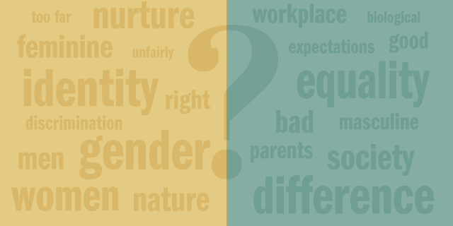 Gender issues quiz: Your views vs  those of other Americans