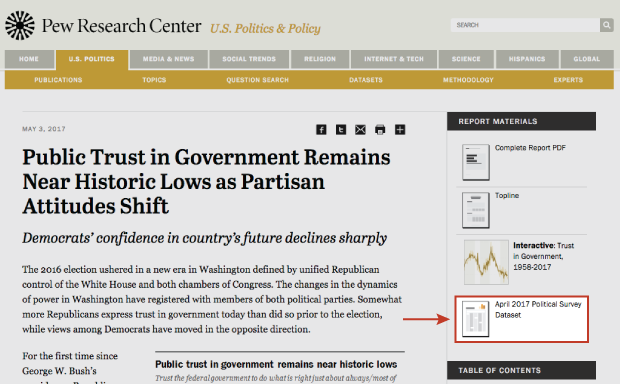 How to access Pew Research Center survey data | Pew Research