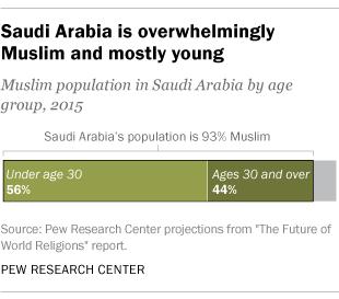 paragraph about saudi arabia