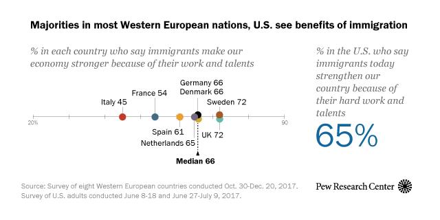 Care Between Work and Welfare in European Societies