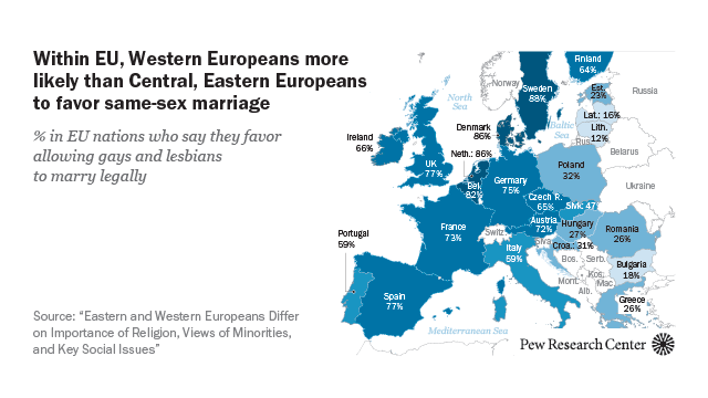 In EU, there's an East-West divide over minorities, gay
