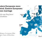 Within EU, Western Europeans more likely than Central, Eastern Europeans to favor same-sex marriage