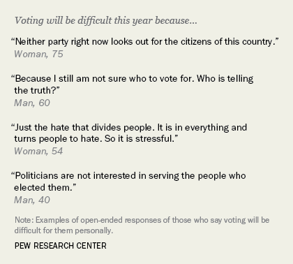 Votes Are Easy To Find It Seems >> Why Is Voting Difficult For Some Americans Here S What They Told Us