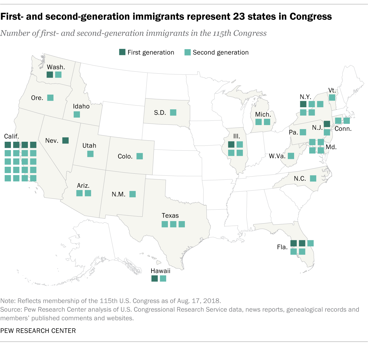 First- and second-generation immigrants represent 23 states in Congress