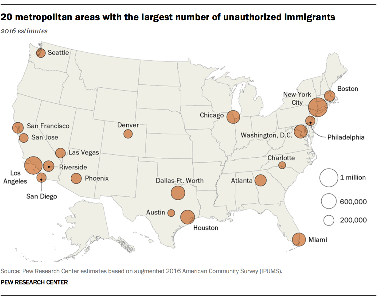 20 metropolitan areas with the largest number of unauthorized immigrants