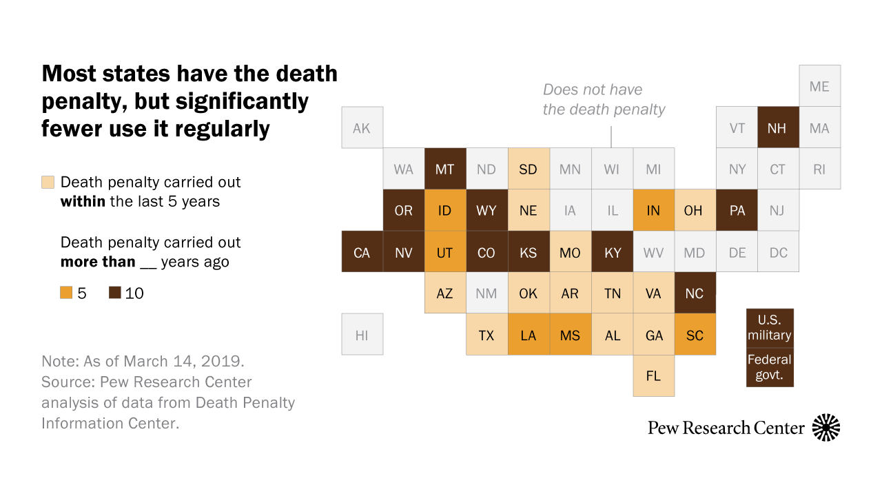 11 death penalty states haven\'t used it in a decade or more ...