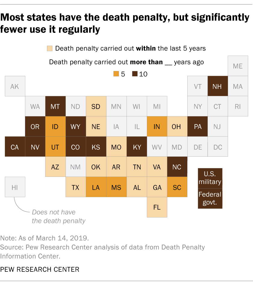 11 penalty states haven't used it in a decade or more | Pew ... on