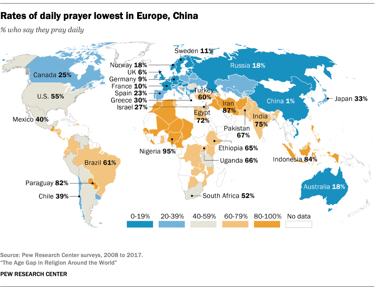 Rates of daily prayer lowest in Europe, China
