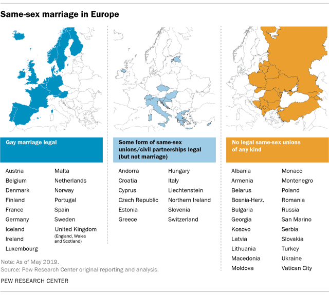 Where Europe stands on marriage and civil unions | Pew ... on sovereignty map, life calling map, new moon map, family interaction map, addiction map, stages of life map, heredity map, modernism map, inbreeding map, love wins map, birth control map, long trip map, numerology map, doctrine map, middle class map, metaphysical map, 9gag map, lawyers map, food issues map,