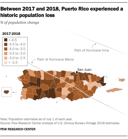 Between 2017 and 2018, Puerto Rico experienced a historic population loss