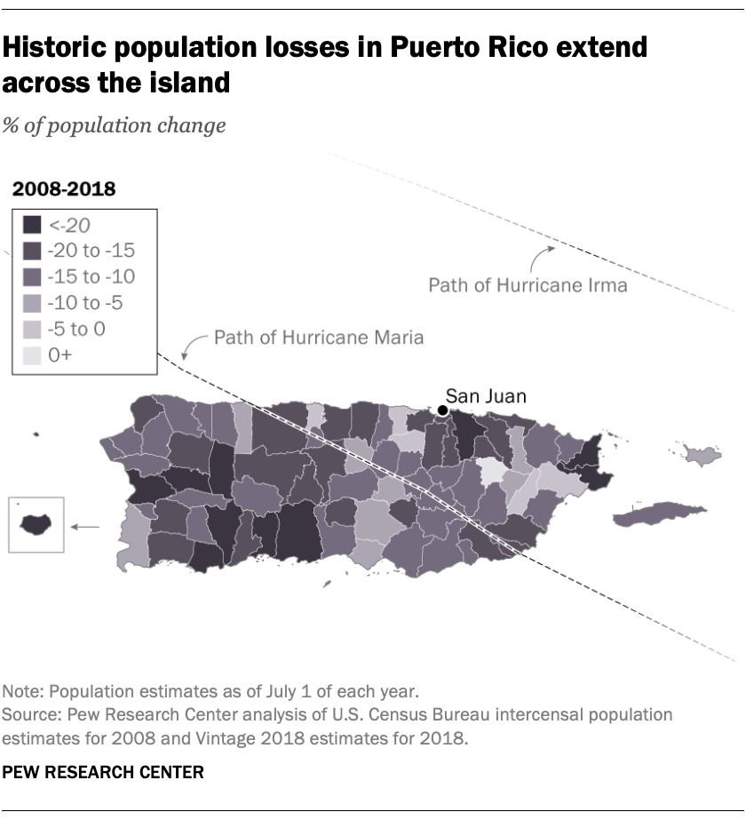 Historic population losses in Puerto Rico extend across the island