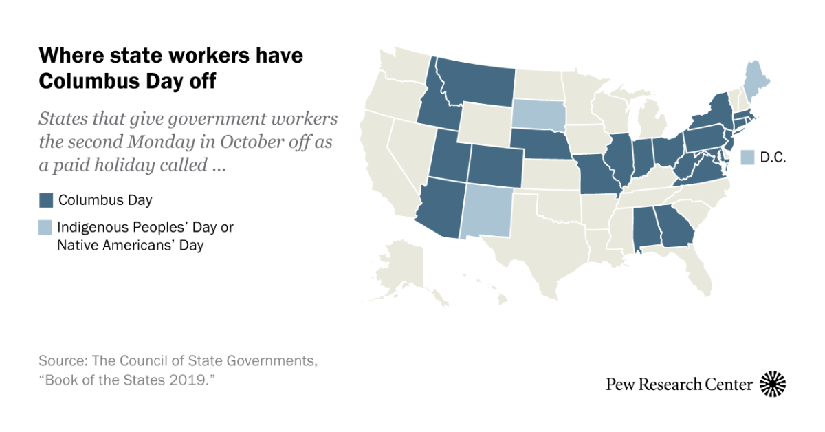 Working on Columbus Day? It depends on where you live | Pew Research Center