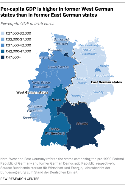 Former East Germany remains economically behind West | Pew ...