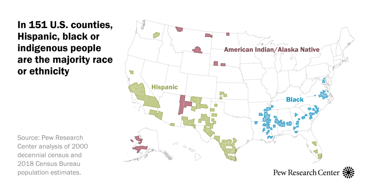 In 151 U.S. counties, Hispanic, black or indigenous people are the majority race or ethnicity