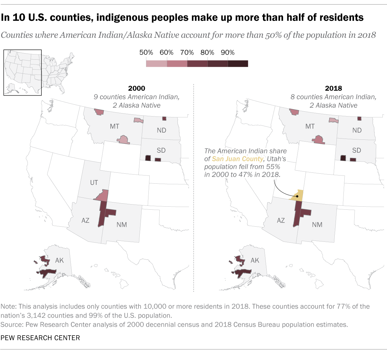 In 10 U.S. counties, indigenous people make up more than half of residents