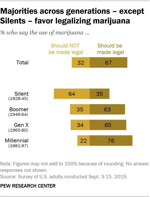 marijuananew.jpg?resize=640,841