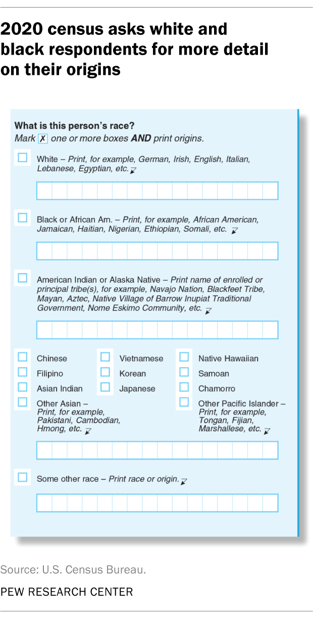 2020 census asks white and black respondents for more detail on their origins