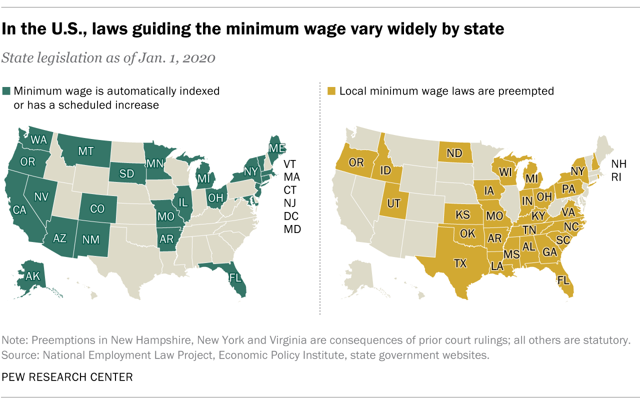 In the U.S., laws guiding the minimum wage vary widely by state