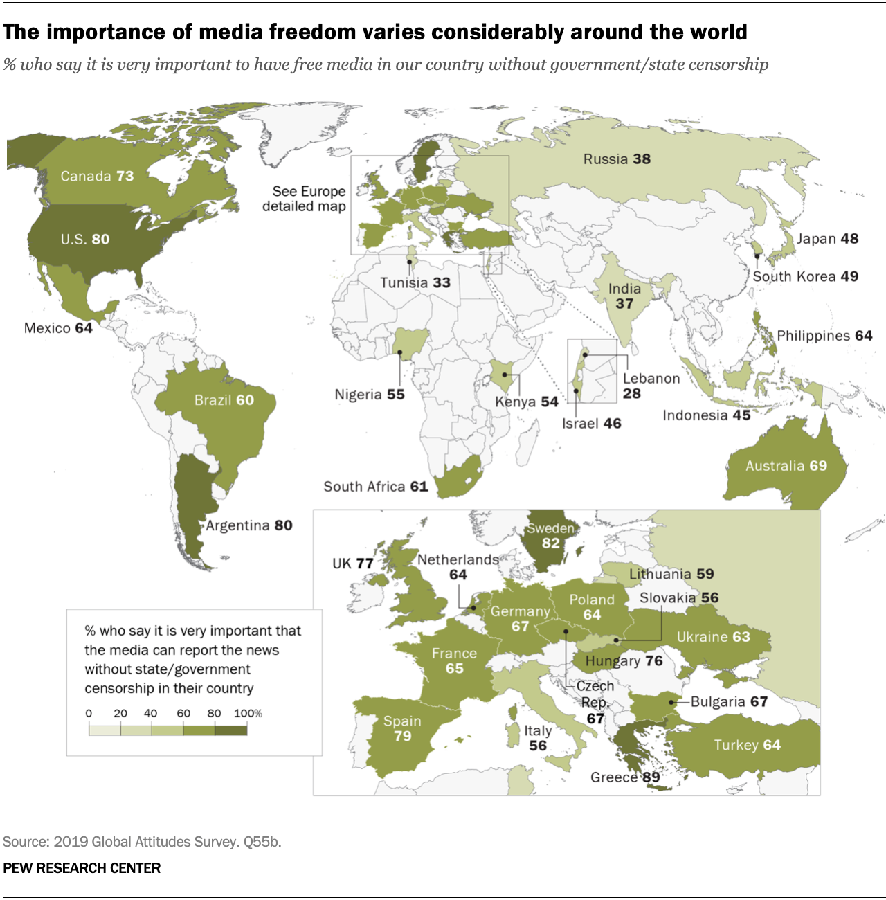 The importance of media freedom varies considerably around the world