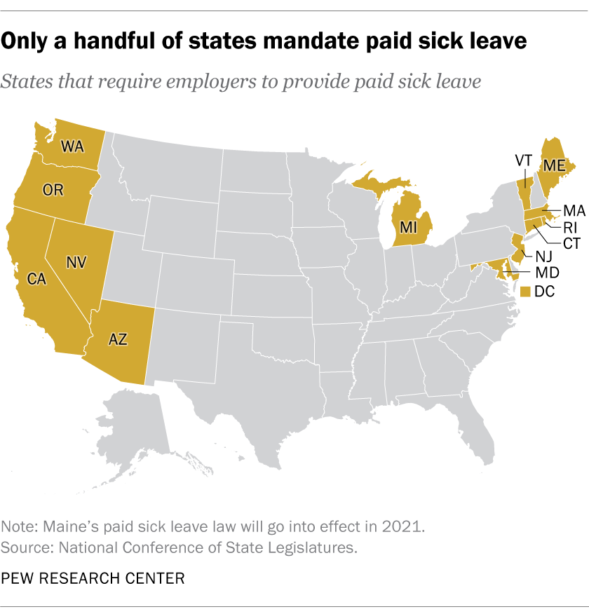 Only a handful of states mandate paid sick leave