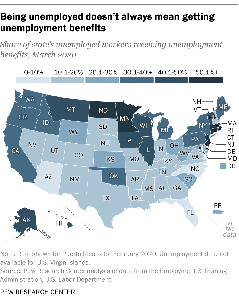 In Some States Very Few Unemployed People Get Unemployment