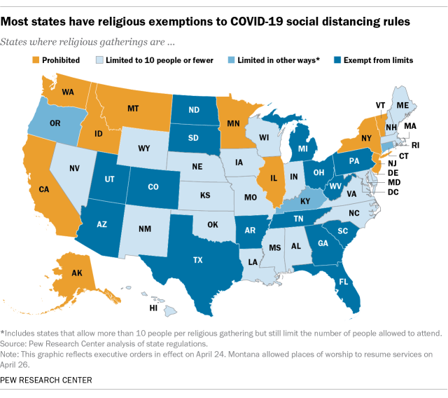 9 states still prohibit religious gatherings during pandemic. All others have religious exemptions for stay-at-home orders.