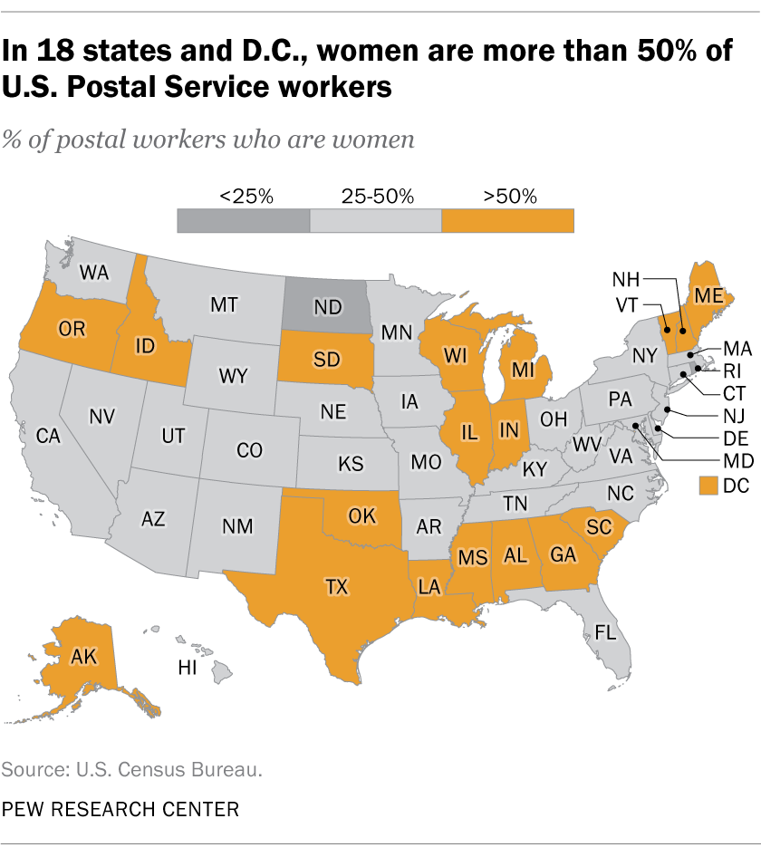 In 18 states and D.C., women are more than 50% of U.S. Postal Service workers