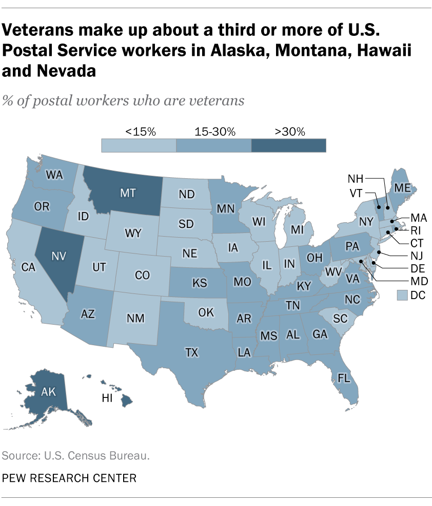 Veterans make up about a third or more of U.S. Postal Service workers in Alaska, Montana, Hawaii and Nevada