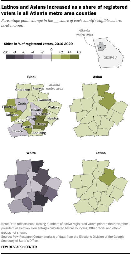 Latinos and Asians increased as a share of registered voters in all Atlanta metro area counties
