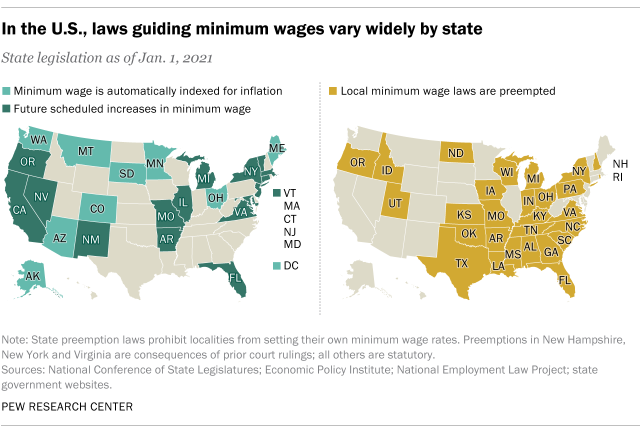 In the U.S., laws guiding minimum wages vary widely by state
