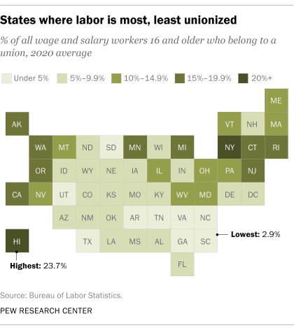 States where labor is most, least unionized
