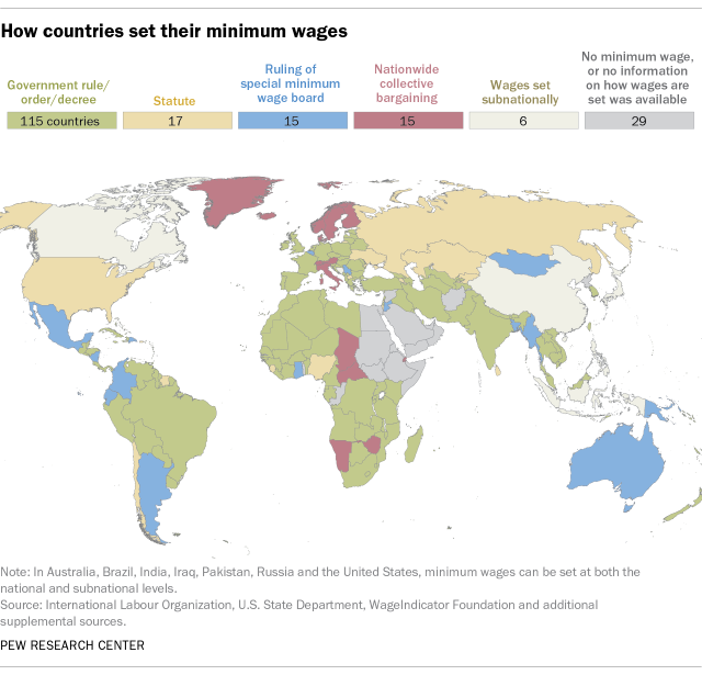 How countries set their minimum wages