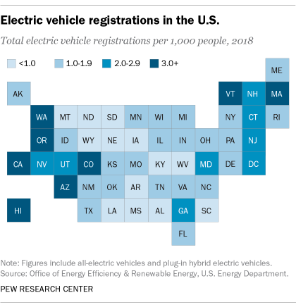 Electric vehicle registrations in the U.S.