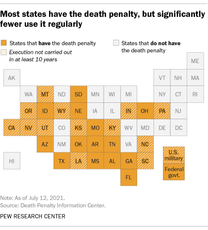 A map showing that most states have the death penalty, but significantly fewer use it regularly