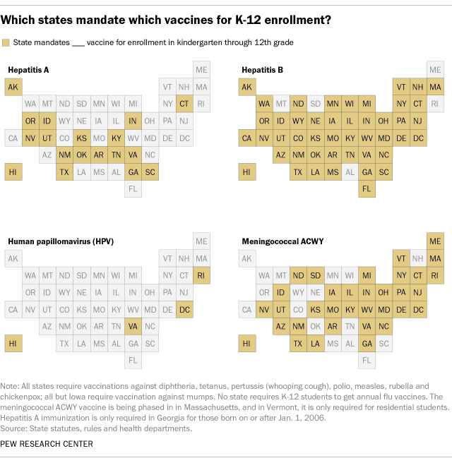 A map showing which states mandate which vaccines for K-12 enrollment