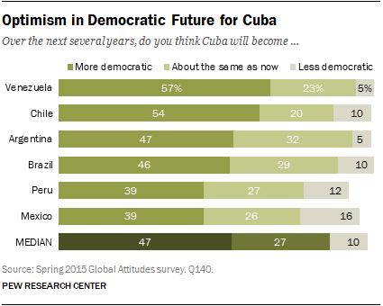 Cuba report-0004
