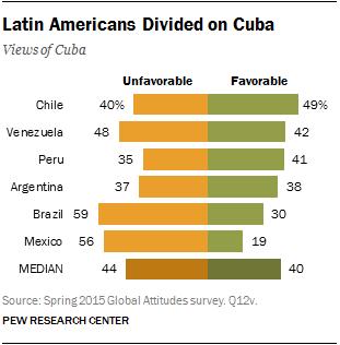 Cuba report-0005