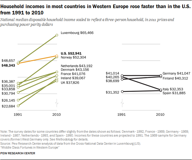 ST_2017.04.24_Western-Europe-Middle-Class_0-02.png