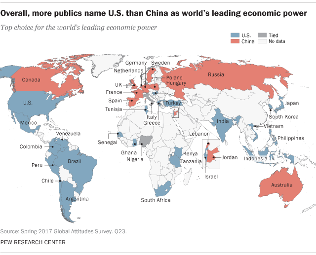 America Named Over China as World\'s Leading Economic Power | Pew ...
