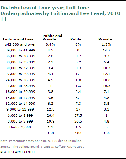 the college board book of majors first edition college board index of majors and graduate degrees